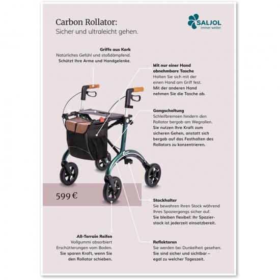 A4 Explosionszeichnung Carbon Rollator