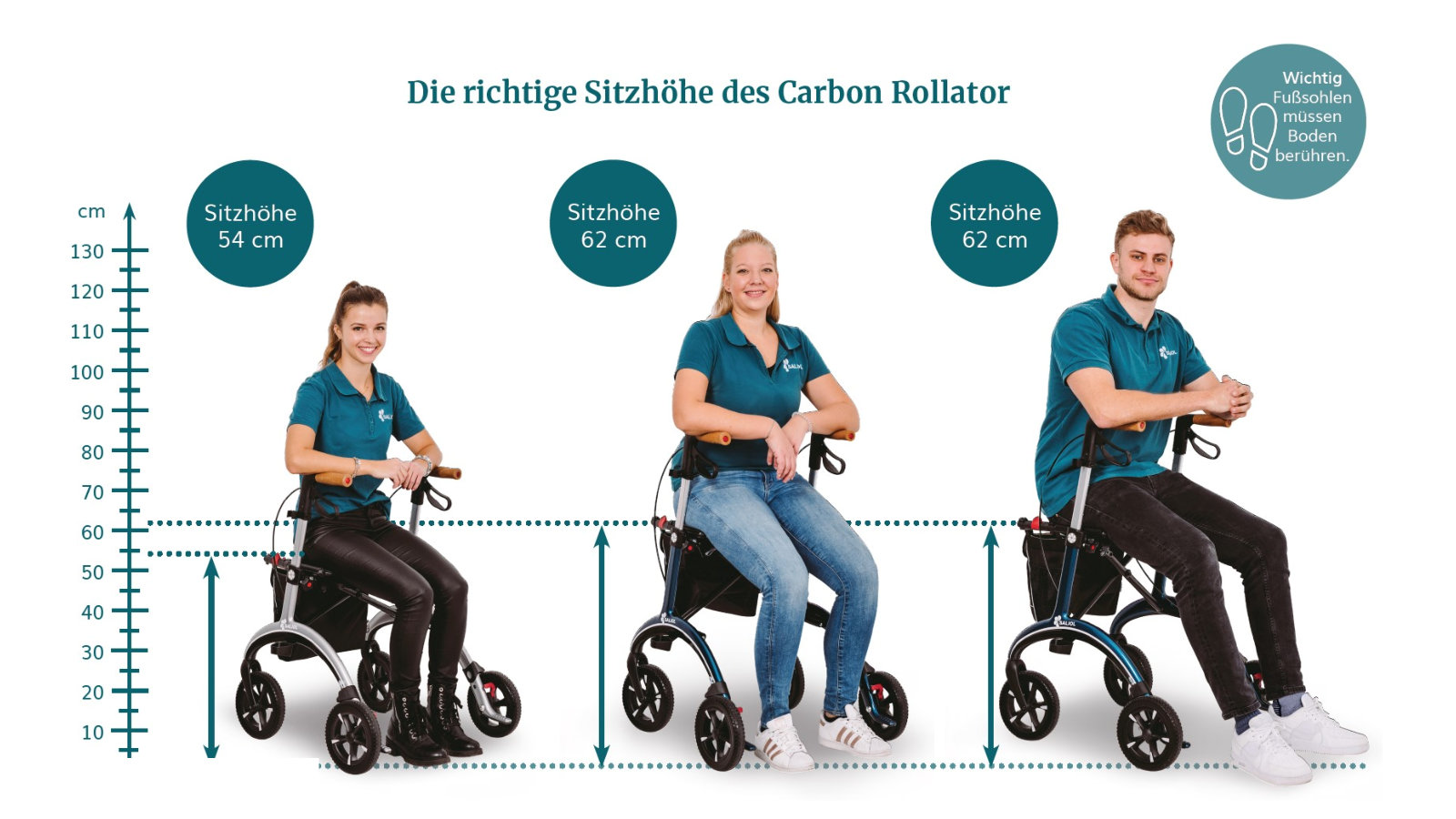 Carbon Rollator von Saljol Sitzhöhe