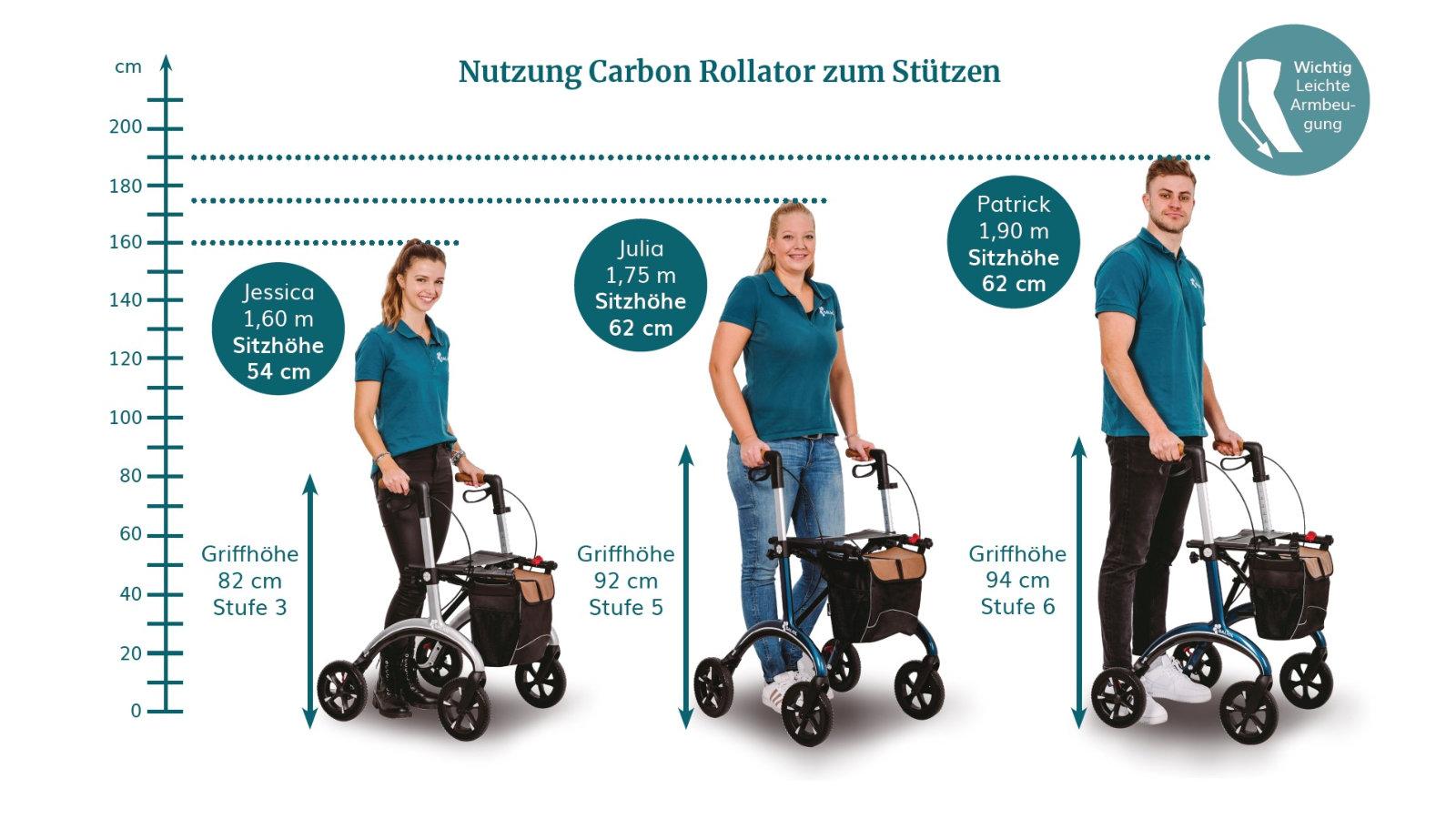 Carbon Rollator von Saljol Stützhöhe
